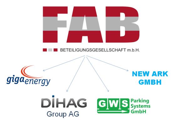 Beteiligungen der FAB GmbH